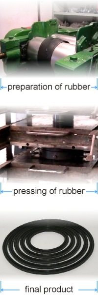 preparation of rubber, pressing of rubber, final product